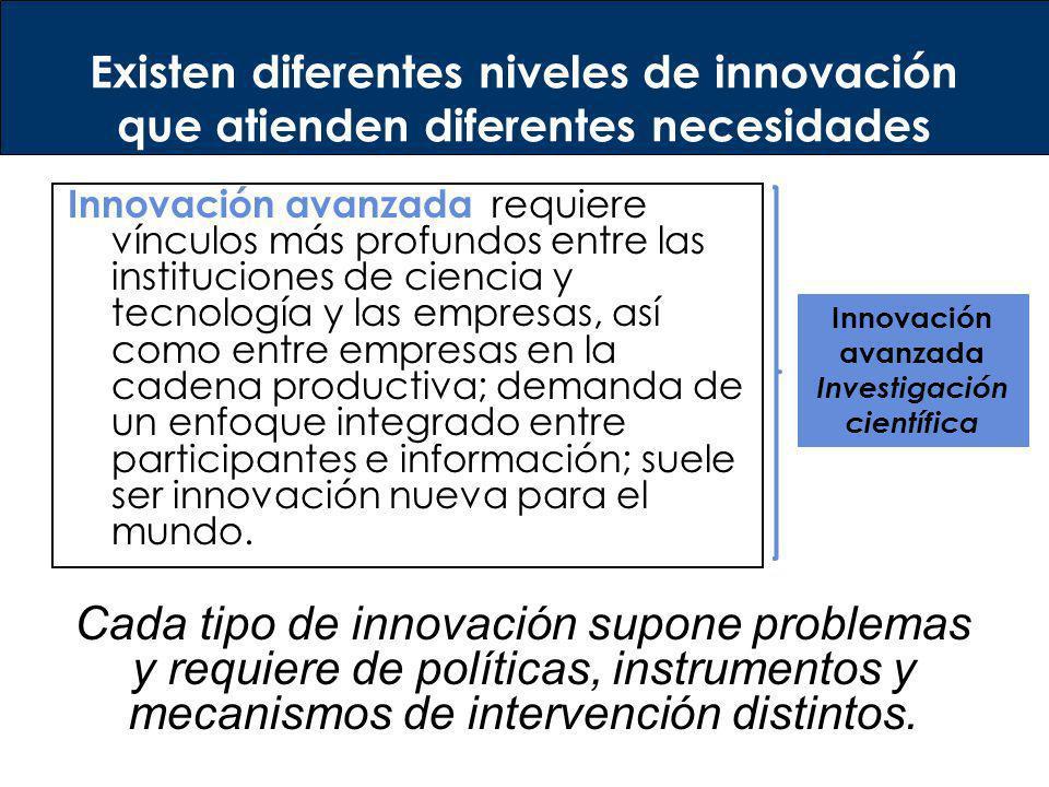Innovación avanzada Investigación científica