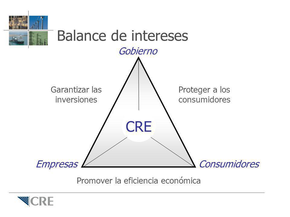 Balance de intereses CRE Gobierno Empresas Consumidores