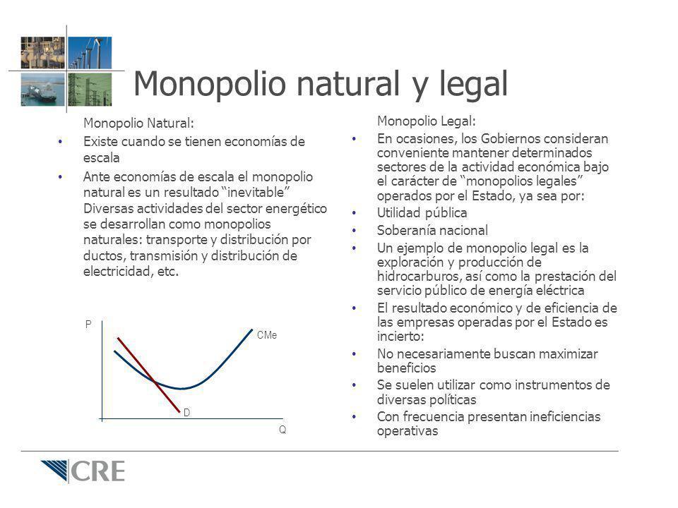 Monopolio natural y legal