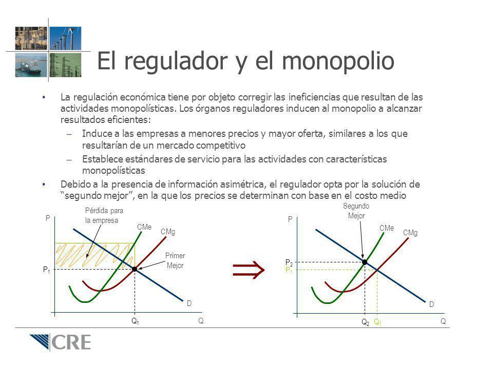El regulador y el monopolio