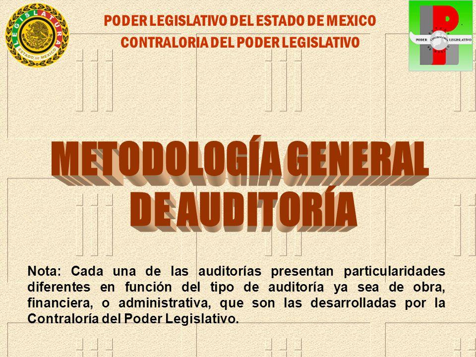METODOLOGÍA GENERAL DE AUDITORÍA
