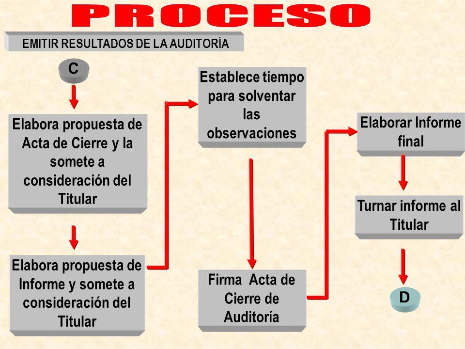 PROCESO C Establece tiempo para solventar las observaciones