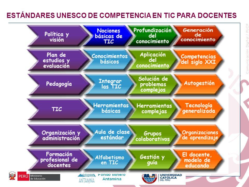 ESTÁNDARES UNESCO DE COMPETENCIA EN TIC PARA DOCENTES
