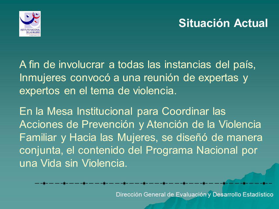 Situación Actual A fin de involucrar a todas las instancias del país, Inmujeres convocó a una reunión de expertas y expertos en el tema de violencia.