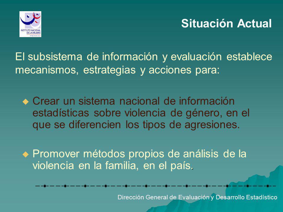 Situación Actual El subsistema de información y evaluación establece mecanismos, estrategias y acciones para: