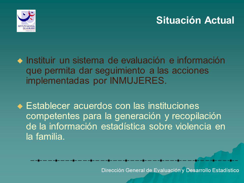 Situación Actual Instituir un sistema de evaluación e información que permita dar seguimiento a las acciones implementadas por INMUJERES.