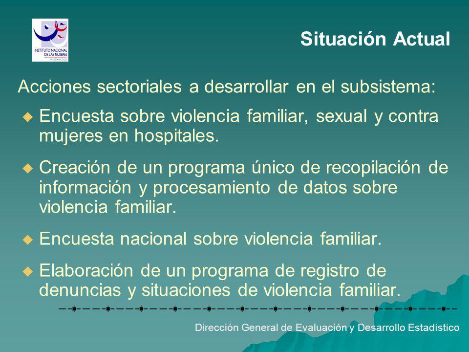 Situación Actual Acciones sectoriales a desarrollar en el subsistema: