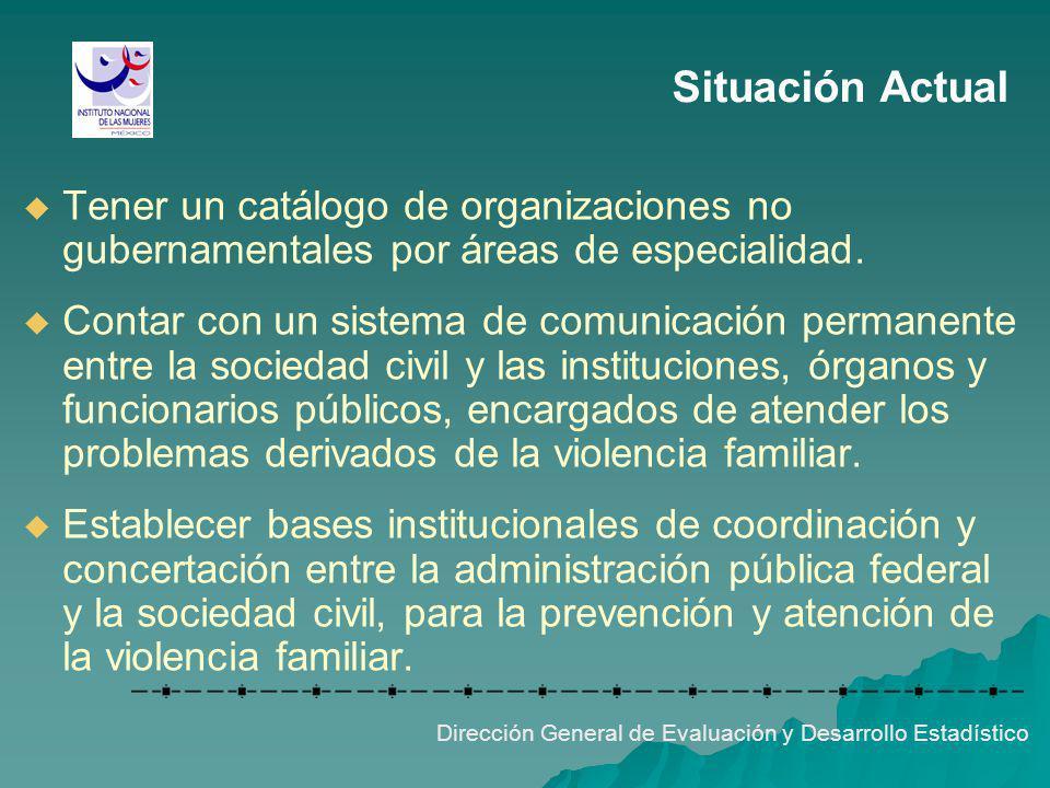 Situación Actual Tener un catálogo de organizaciones no gubernamentales por áreas de especialidad.