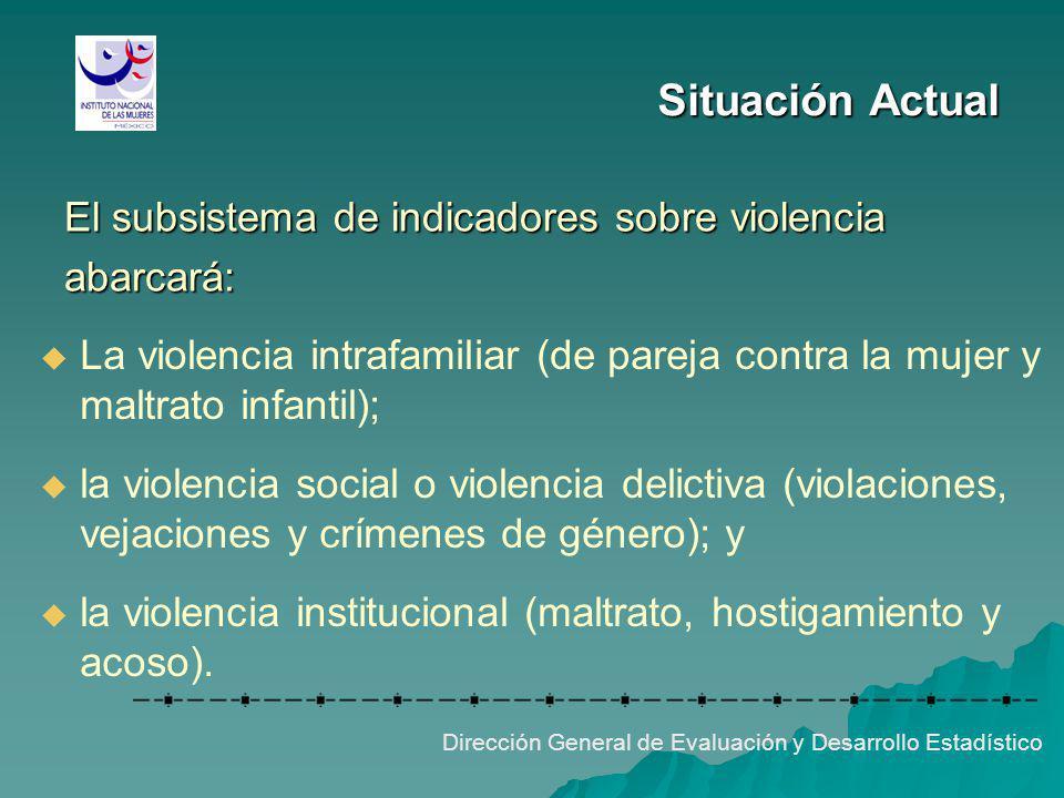 Situación Actual El subsistema de indicadores sobre violencia abarcará: La violencia intrafamiliar (de pareja contra la mujer y maltrato infantil);