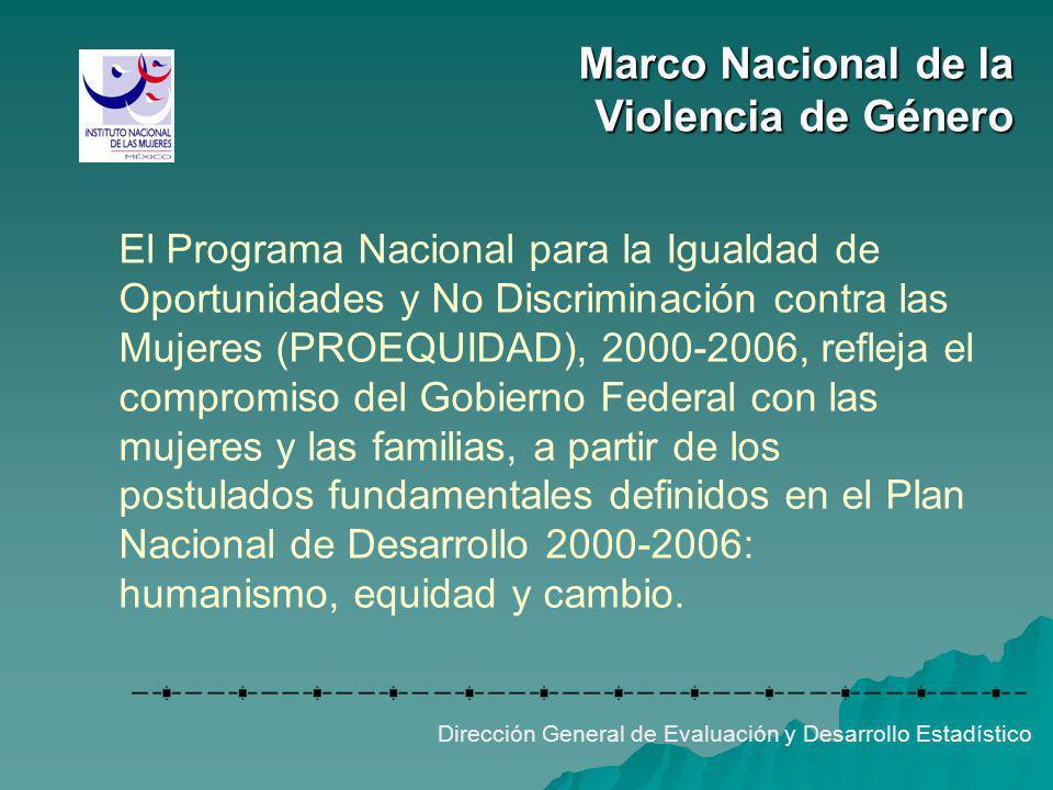 Marco Nacional de la Violencia de Género