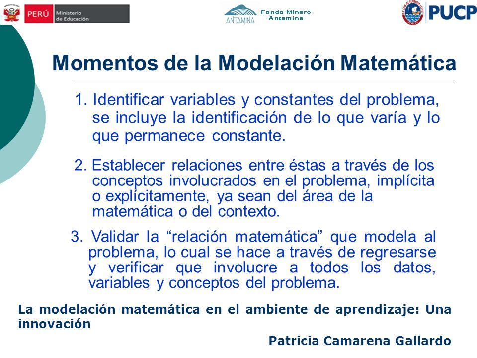 Momentos de la Modelación Matemática