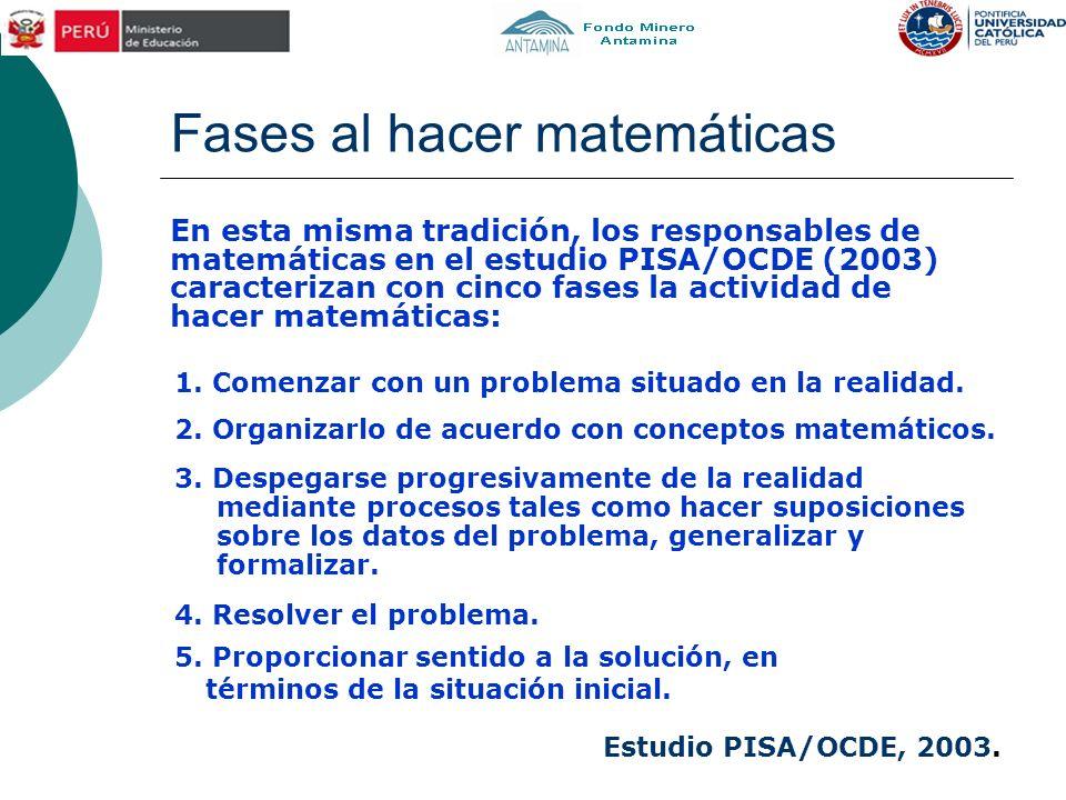 Fases al hacer matemáticas
