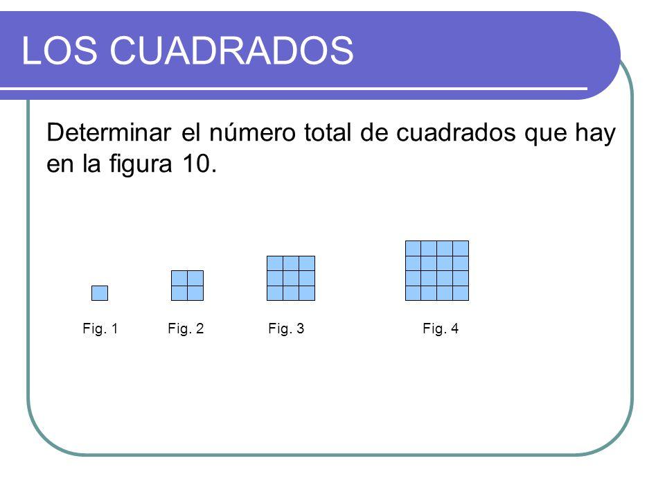 LOS CUADRADOS Determinar el número total de cuadrados que hay en la figura 10. Fig. 1. Fig. 2. Fig. 3.
