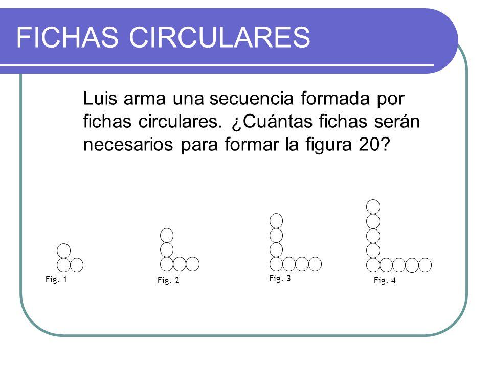 FICHAS CIRCULARES Luis arma una secuencia formada por fichas circulares. ¿Cuántas fichas serán necesarios para formar la figura 20