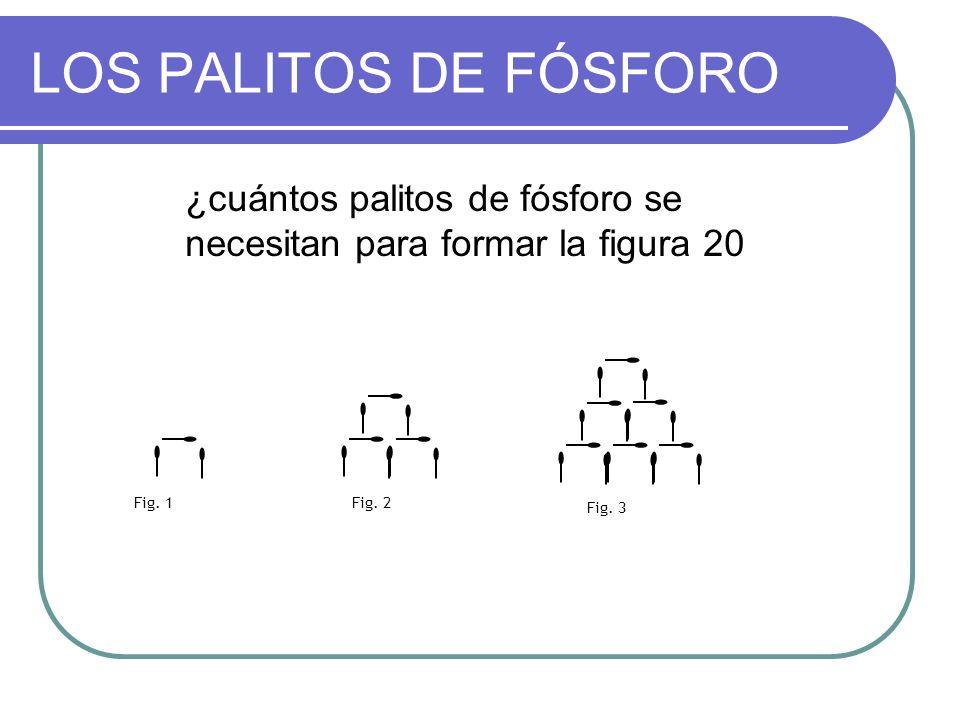 LOS PALITOS DE FÓSFORO¿cuántos palitos de fósforo se necesitan para formar la figura 20. Fig. 1. Fig. 2.