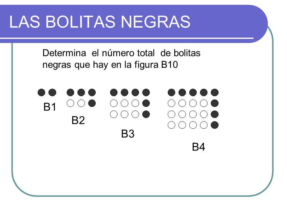 LAS BOLITAS NEGRAS Determina el número total de bolitas negras que hay en la figura B10. B1. B2.