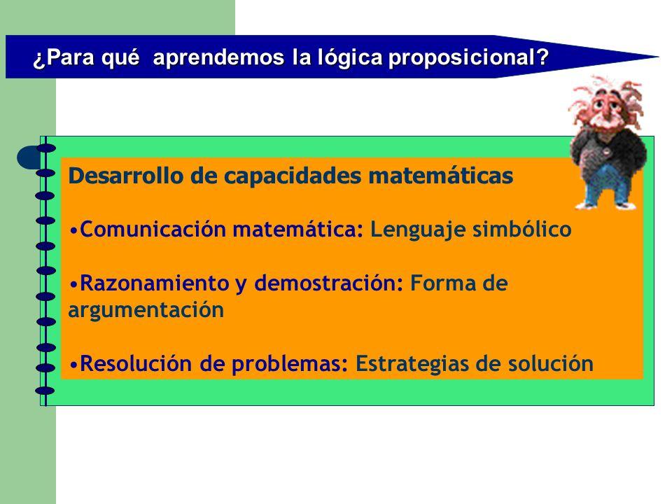 ¿Para qué aprendemos la lógica proposicional