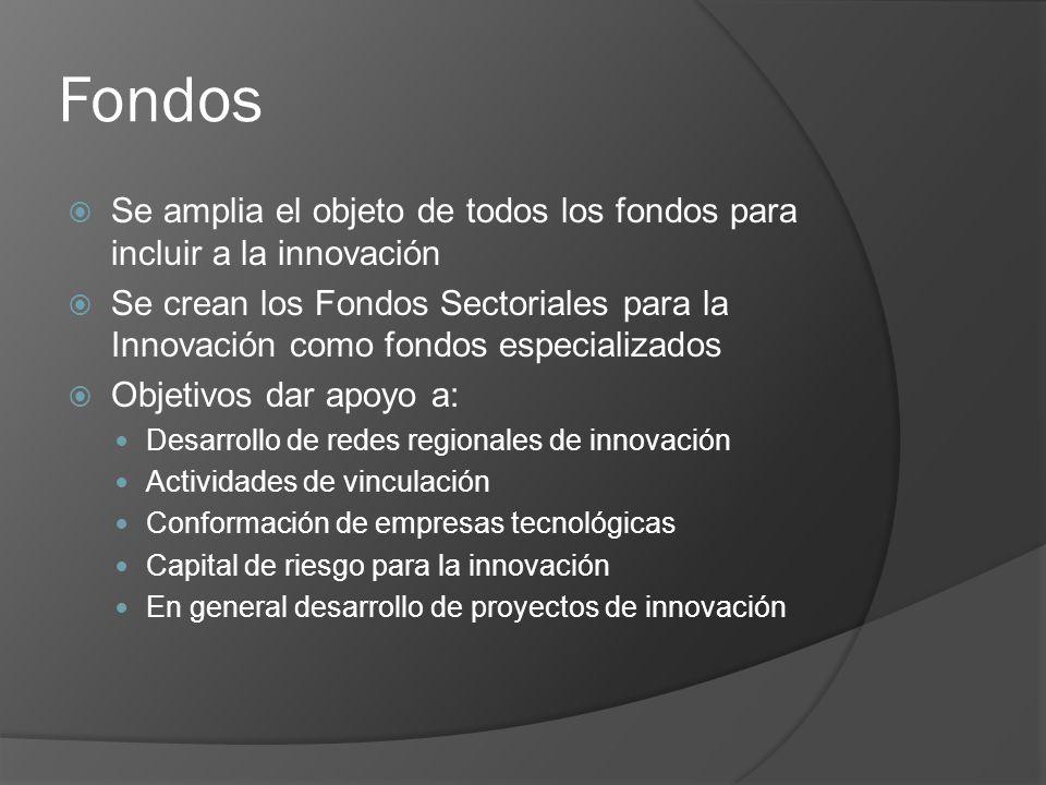 Fondos Se amplia el objeto de todos los fondos para incluir a la innovación.