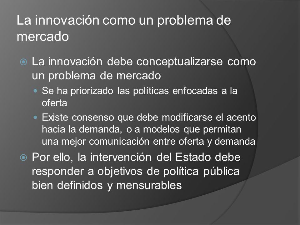 La innovación como un problema de mercado