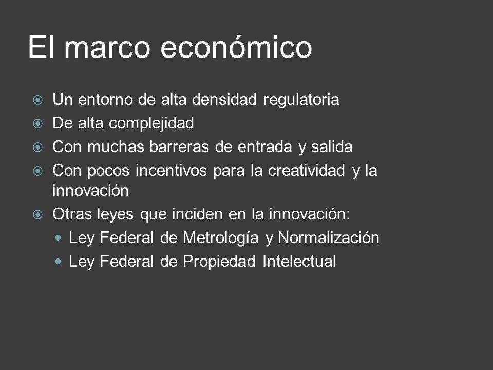El marco económico Un entorno de alta densidad regulatoria