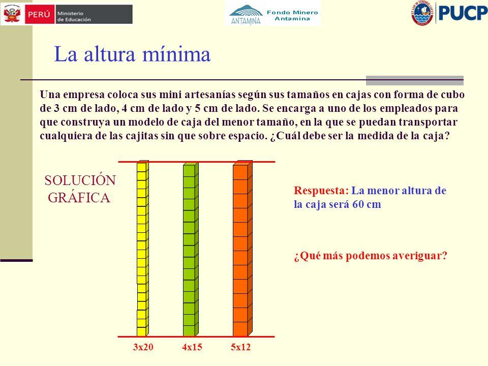 La altura mínima SOLUCIÓN GRÁFICA