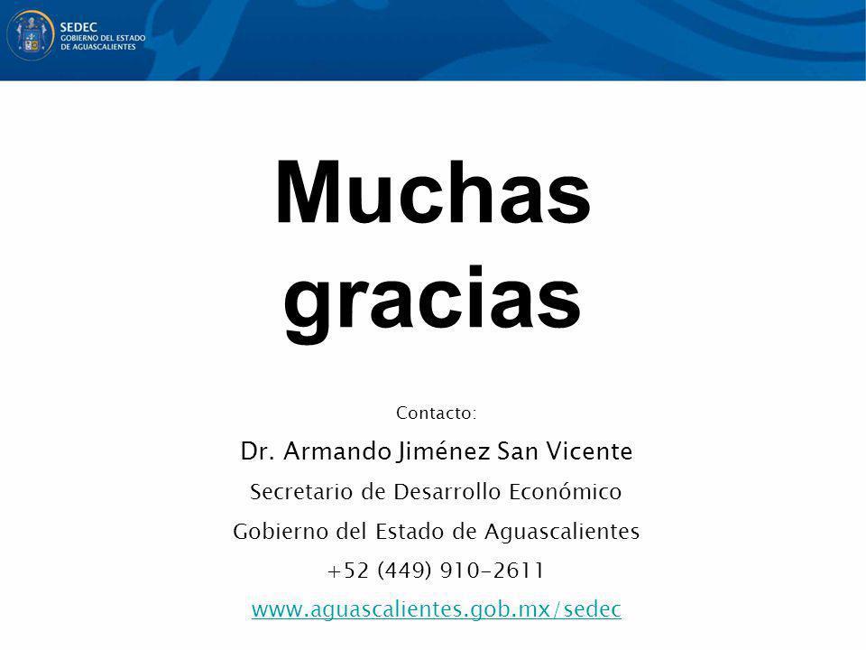 Muchas gracias Dr. Armando Jiménez San Vicente