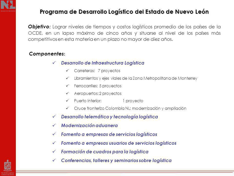 Programa de Desarrollo Logístico del Estado de Nuevo León