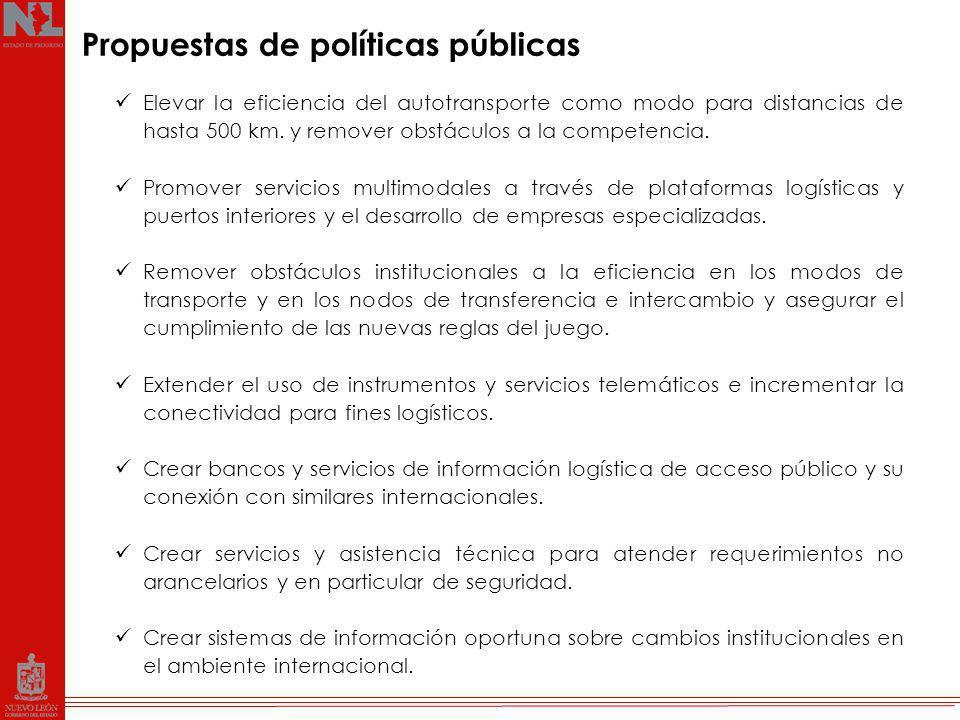 Propuestas de políticas públicas
