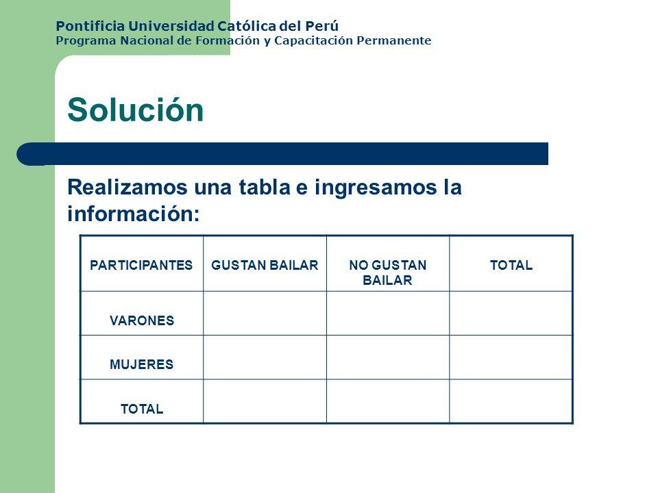 Solución Realizamos una tabla e ingresamos la información:
