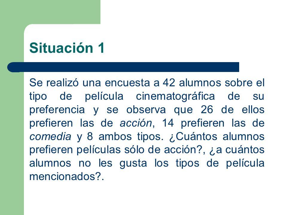 Situación 1