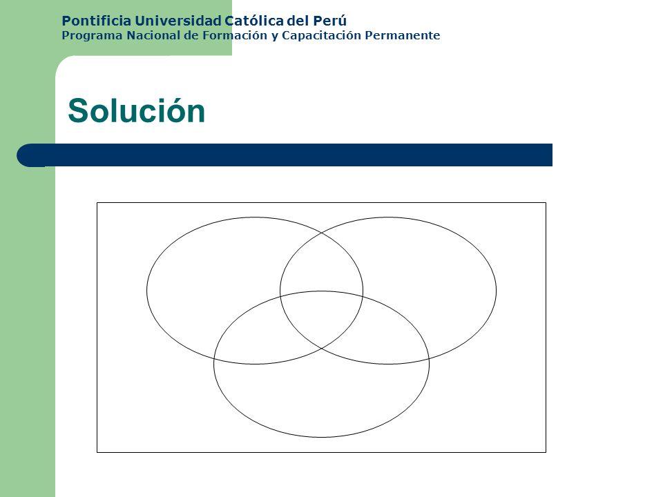 Solución Pontificia Universidad Católica del Perú