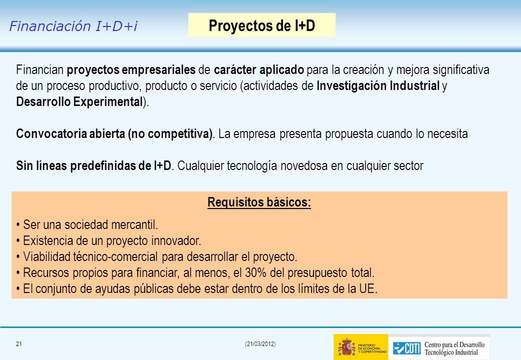 Proyectos de I+D Financiación I+D+i