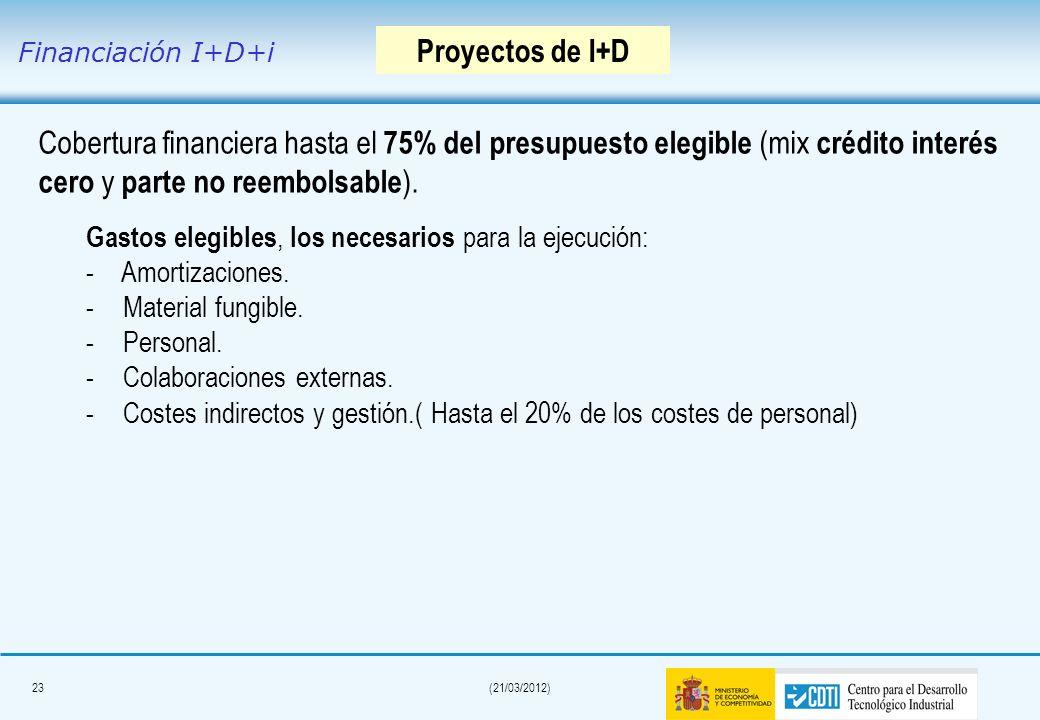 Financiación I+D+i Proyectos de I+D. Cobertura financiera hasta el 75% del presupuesto elegible (mix crédito interés cero y parte no reembolsable).