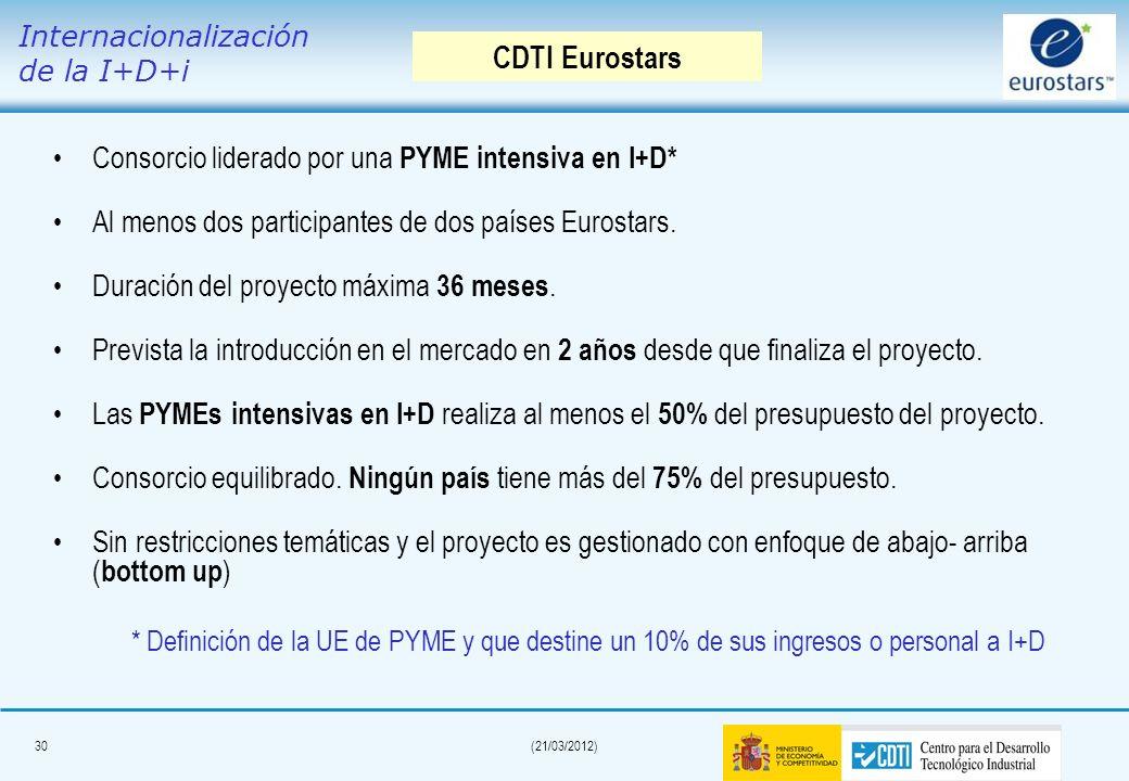 CDTI Eurostars Consorcio liderado por una PYME intensiva en I+D*
