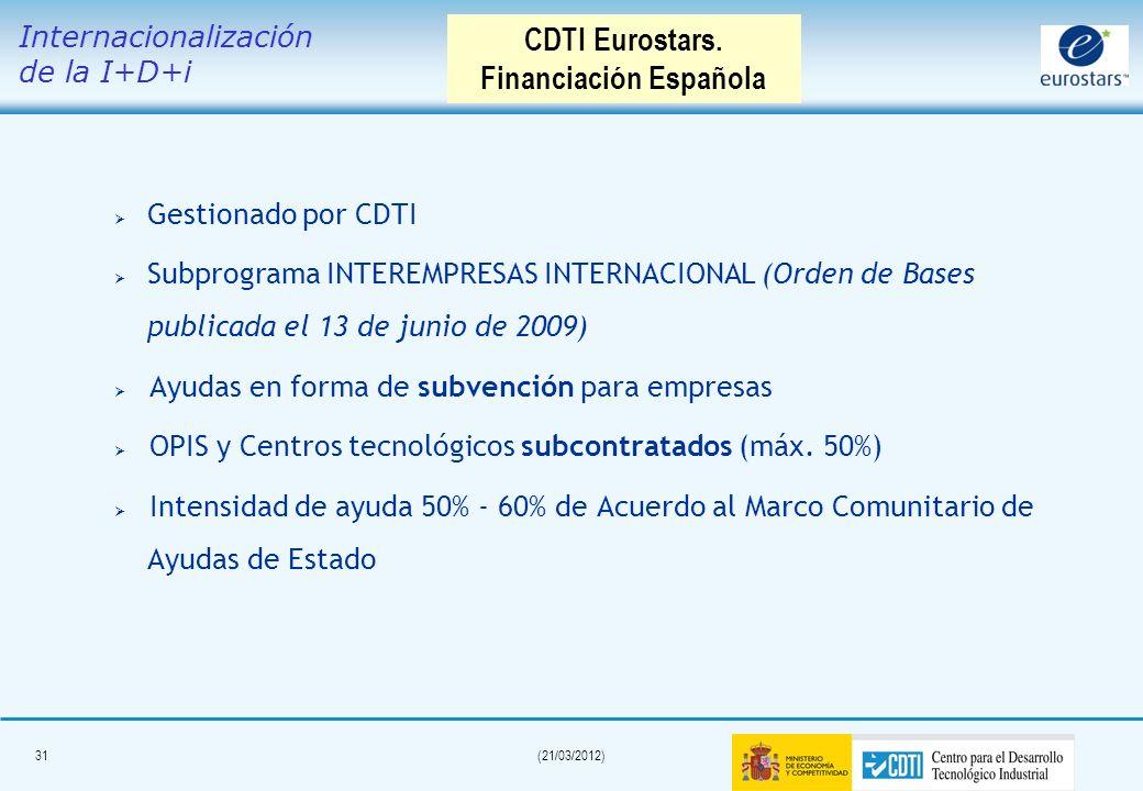 CDTI Eurostars. Financiación Española