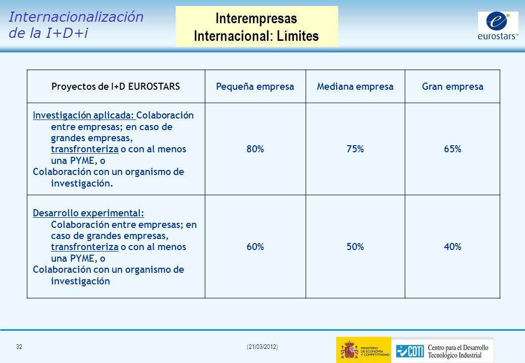 Interempresas Internacional: Límites Proyectos de I+D EUROSTARS