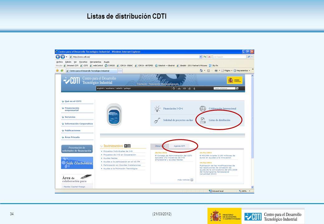 Listas de distribución CDTI