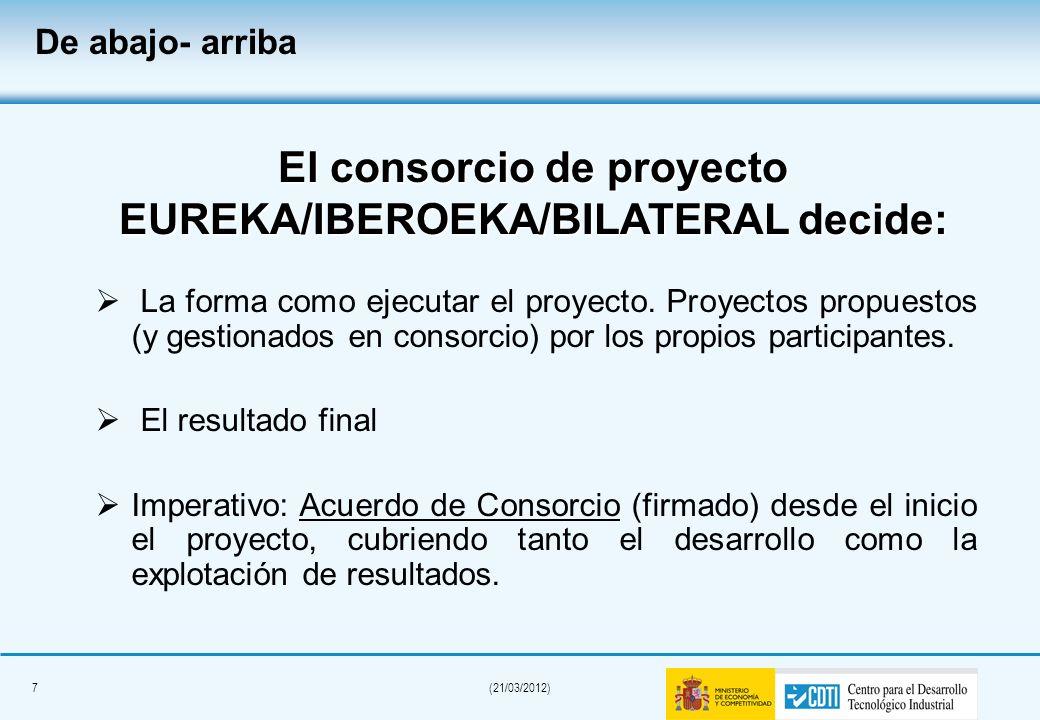 El consorcio de proyecto EUREKA/IBEROEKA/BILATERAL decide: