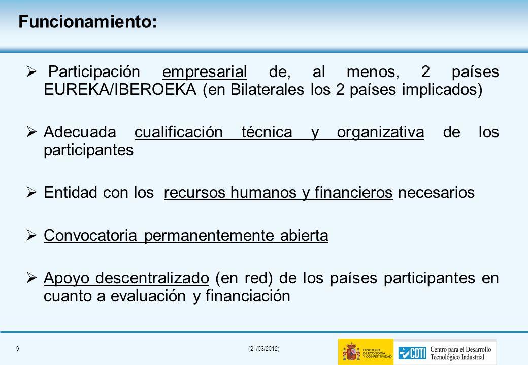 Funcionamiento: Participación empresarial de, al menos, 2 países EUREKA/IBEROEKA (en Bilaterales los 2 países implicados)