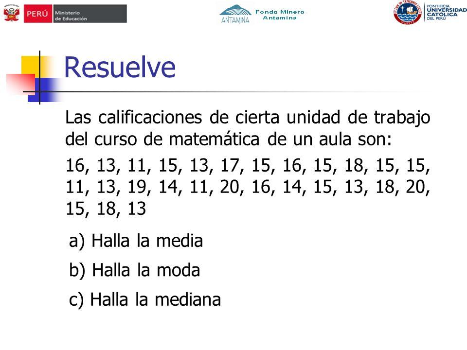 Resuelve Las calificaciones de cierta unidad de trabajo del curso de matemática de un aula son: