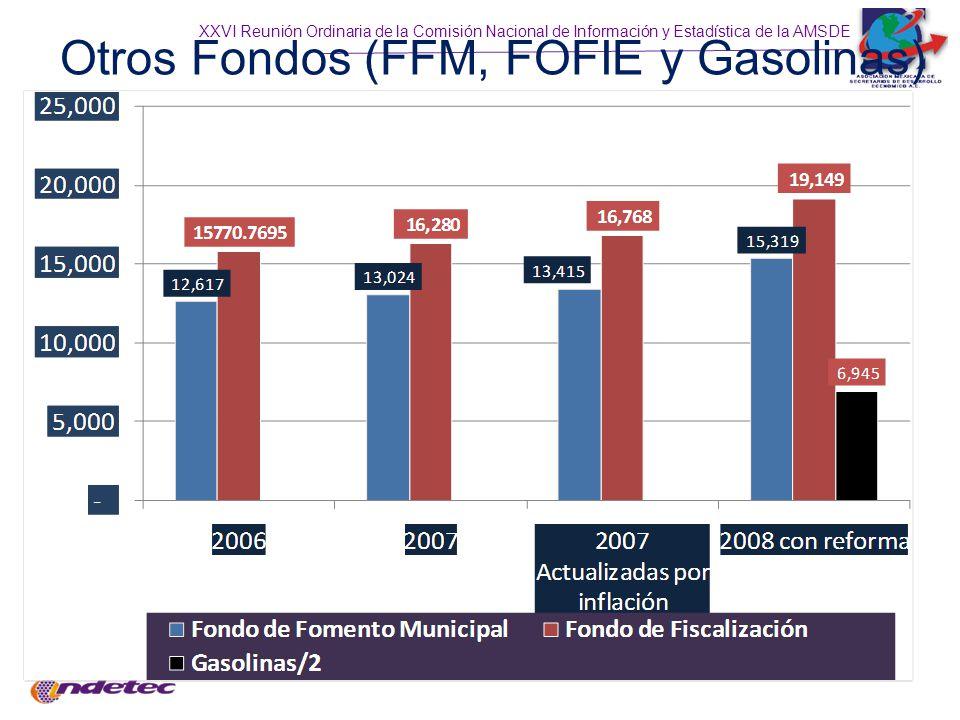 Otros Fondos (FFM, FOFIE y Gasolinas)