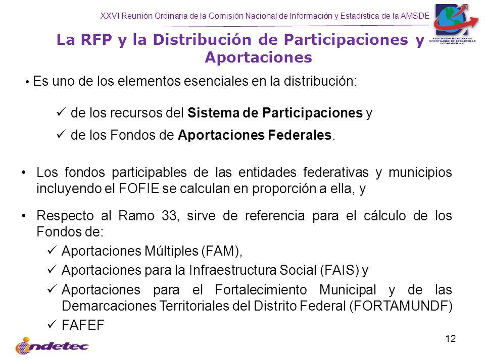 La RFP y la Distribución de Participaciones y Aportaciones