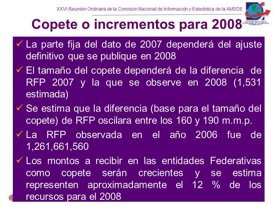 Copete o incrementos para 2008