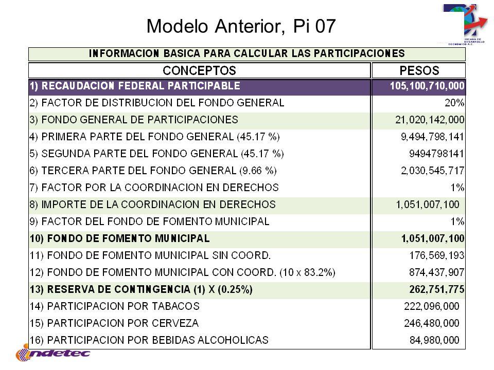 Modelo Anterior, Pi 07