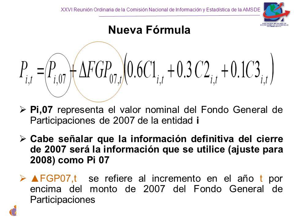 Nueva Fórmula Pi,07 representa el valor nominal del Fondo General de Participaciones de 2007 de la entidad i.