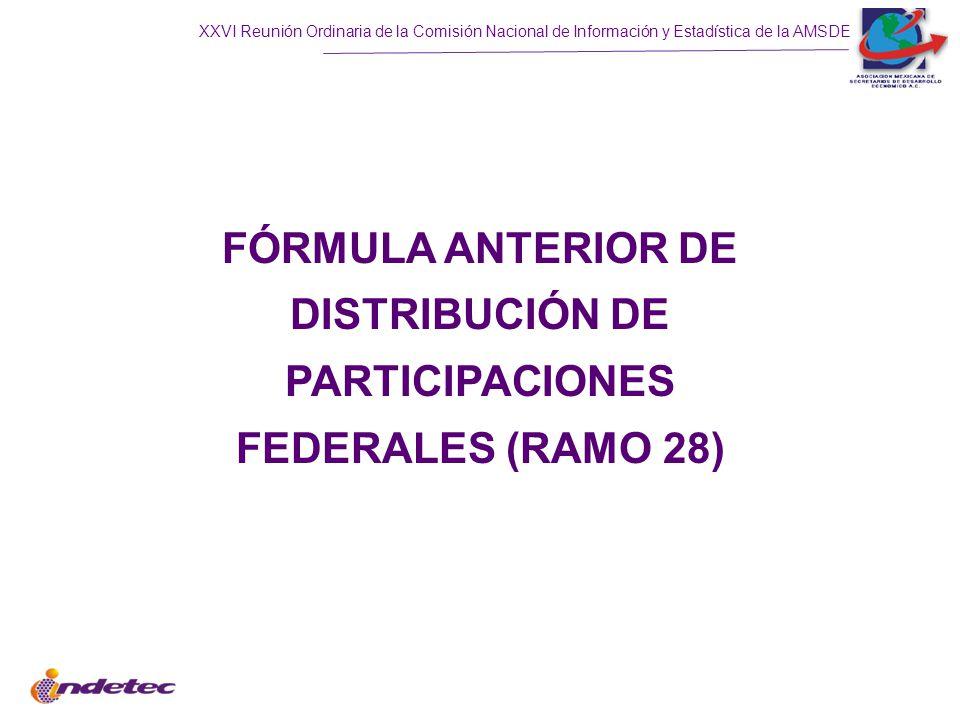 FÓRMULA ANTERIOR DE DISTRIBUCIÓN DE PARTICIPACIONES FEDERALES (RAMO 28)