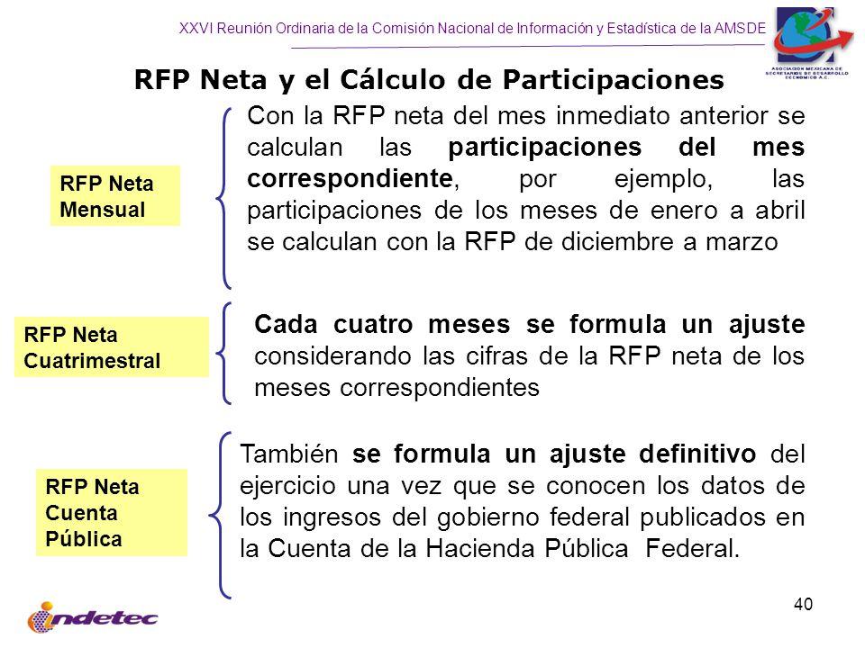 RFP Neta y el Cálculo de Participaciones