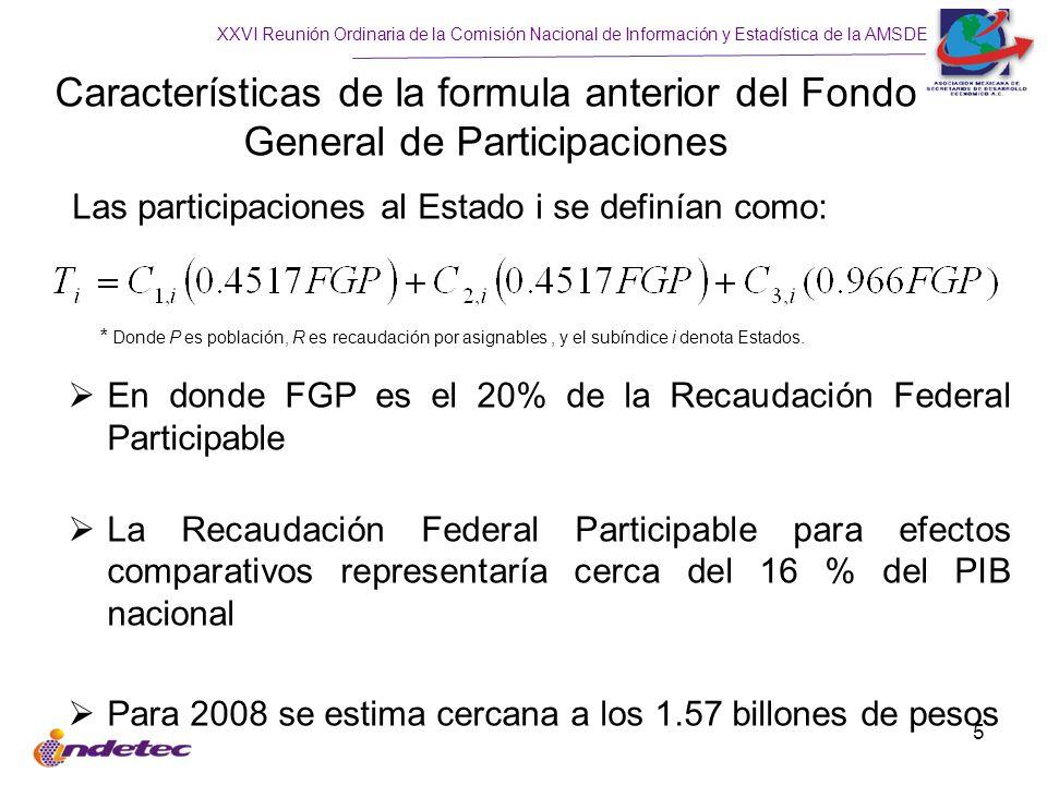 Características de la formula anterior del Fondo General de Participaciones
