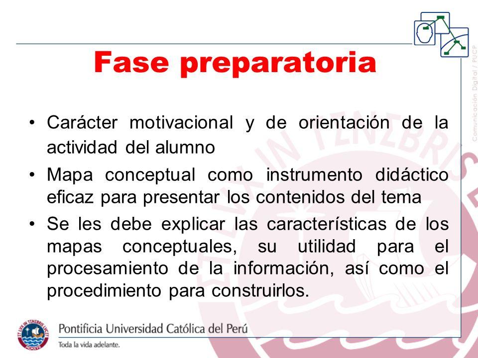 Fase preparatoria Carácter motivacional y de orientación de la actividad del alumno.