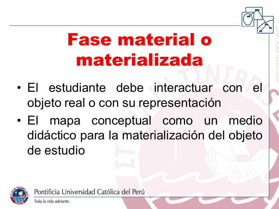 Fase material o materializada